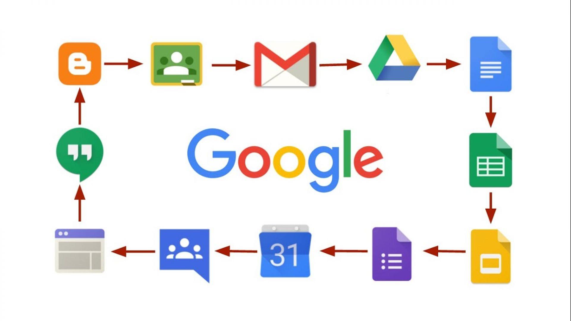 Над 150 000 ученици и учители вече използват безплатната платформа Google G Suite