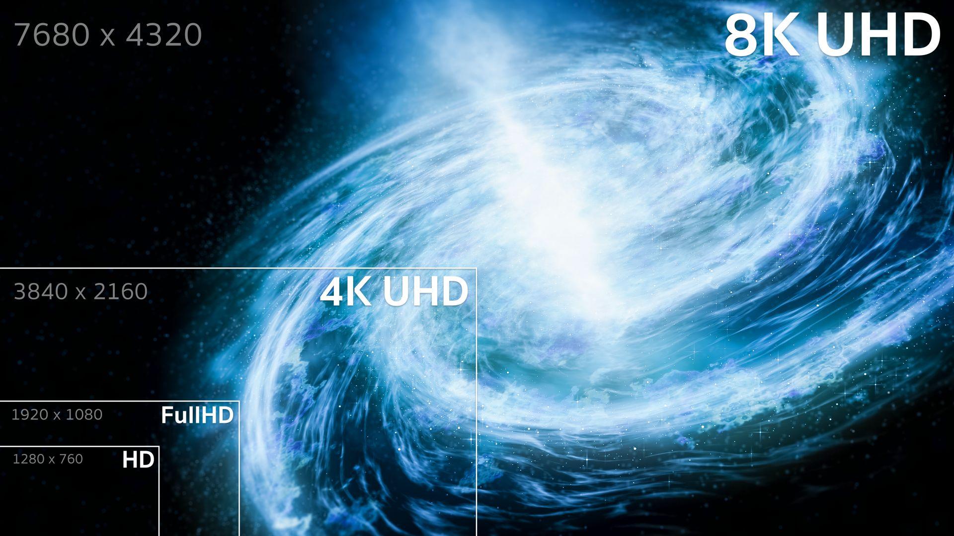 8К резолюцията, сравнена с 4К, Full HD и HD