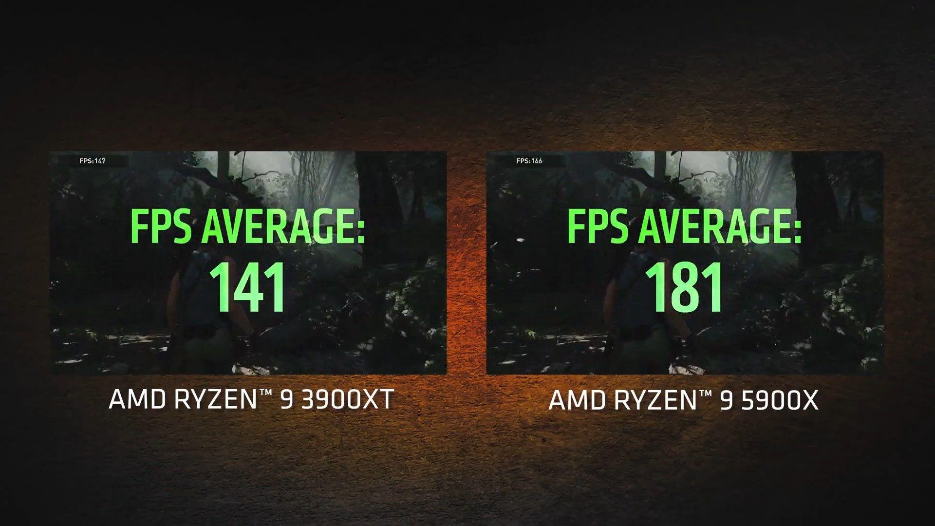 Виждаме разликата в производителността, спрямо предходния флагман на AMD