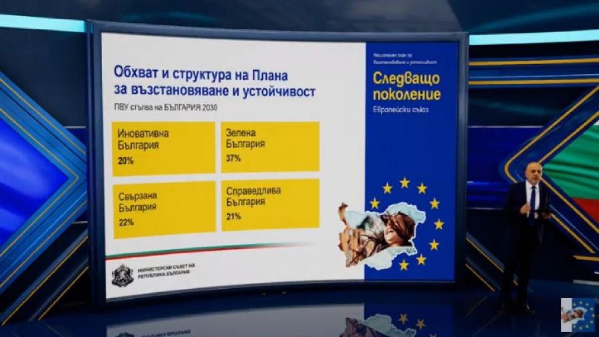 Томислав Дончев представи националния план: Как ще се харчат над 12 млрд.евро