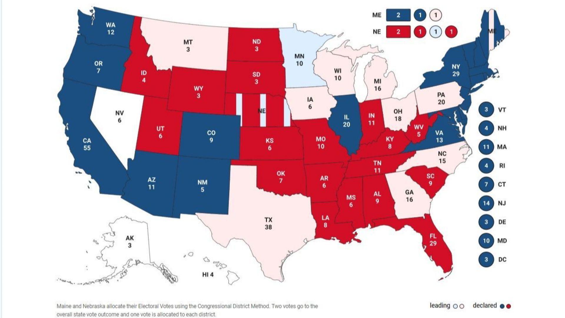 Байдън отстъпи в Охайо, Тексас и Пенсилвания, но бе избран от Запада, Тръмп държи Флорида