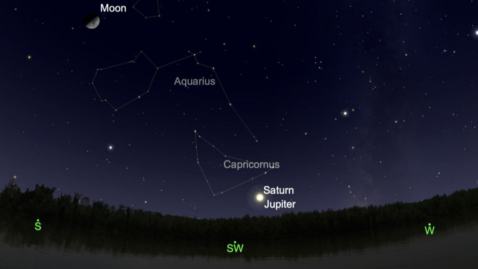 Наблюдаваме рядко явление: Юпитер и Сатурн ще греят като една звезда днес