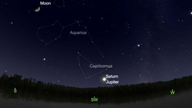 През декември ще наблюдаваме рядко астрономическо явление