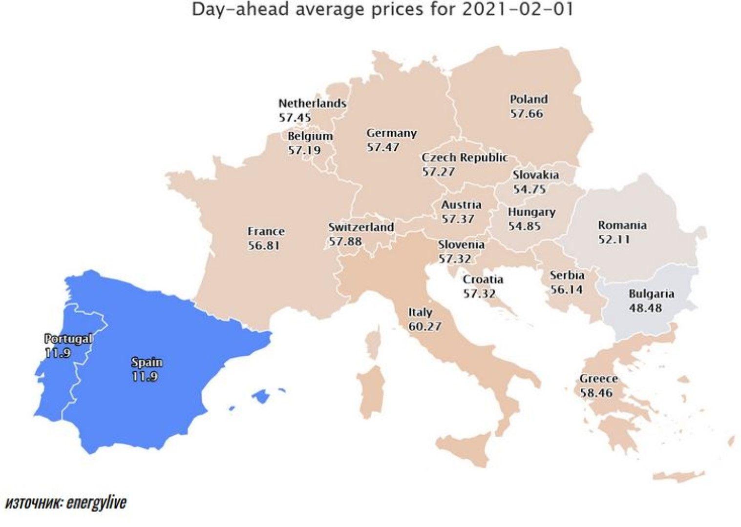 Цени на пазар на електроенергия Ден напред, 1 февруари 2021 г.
