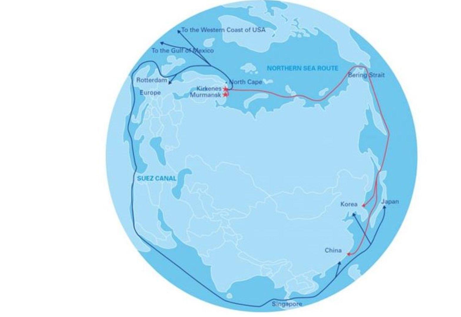 Посоките на Северния път с начални (крайни) точки Киркенес и Мурманск