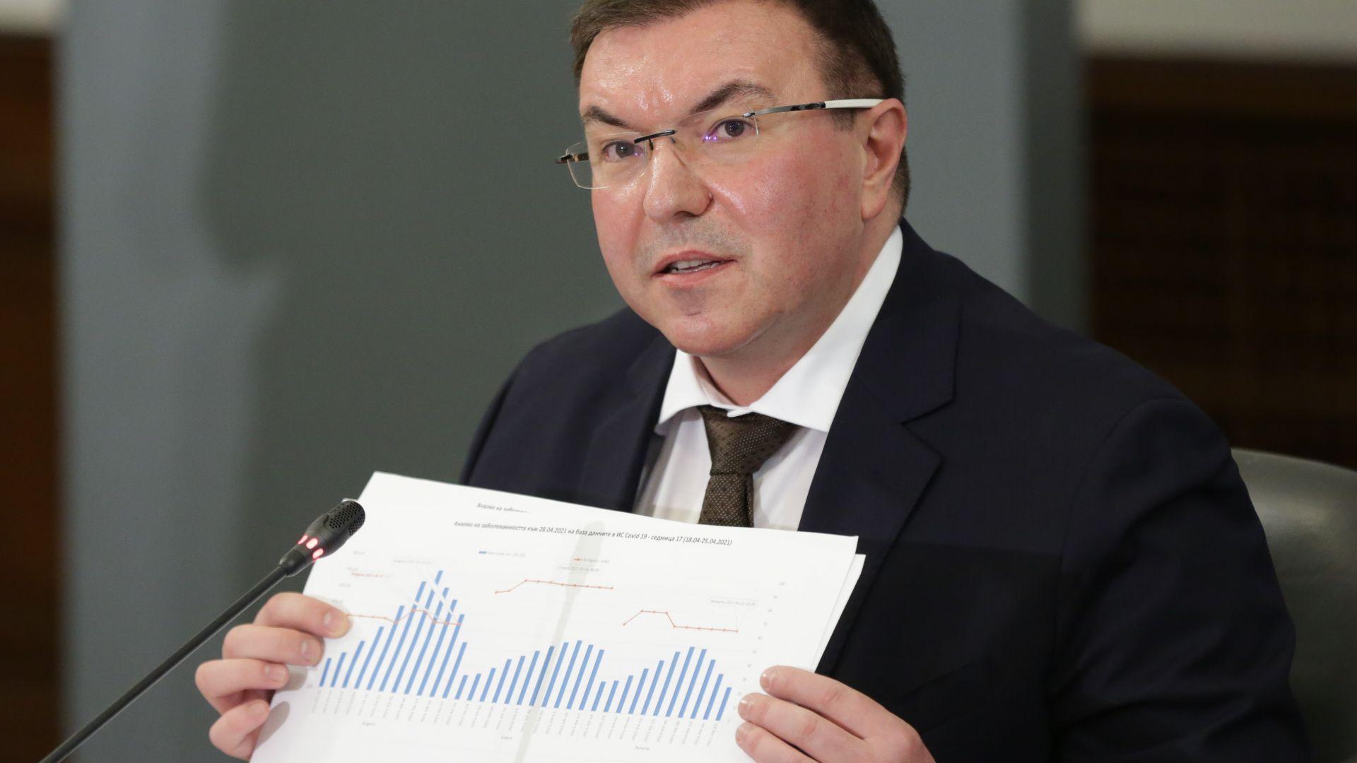Щабът отчете над 1 милион защитени от Covid-19 българи и рязък спад на болните