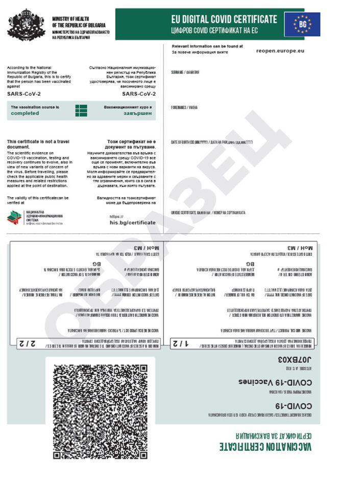 Цифров COVID сертификатна ЕС (EU  DIGITAL  COVID  CERTIFICATE)за завършена ваксинационна схема