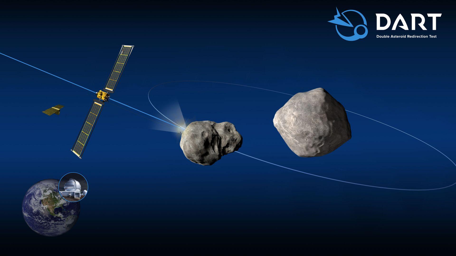 С DART ще тестваме технология, която може да спаси живота на Земята от сблъсък с астероид