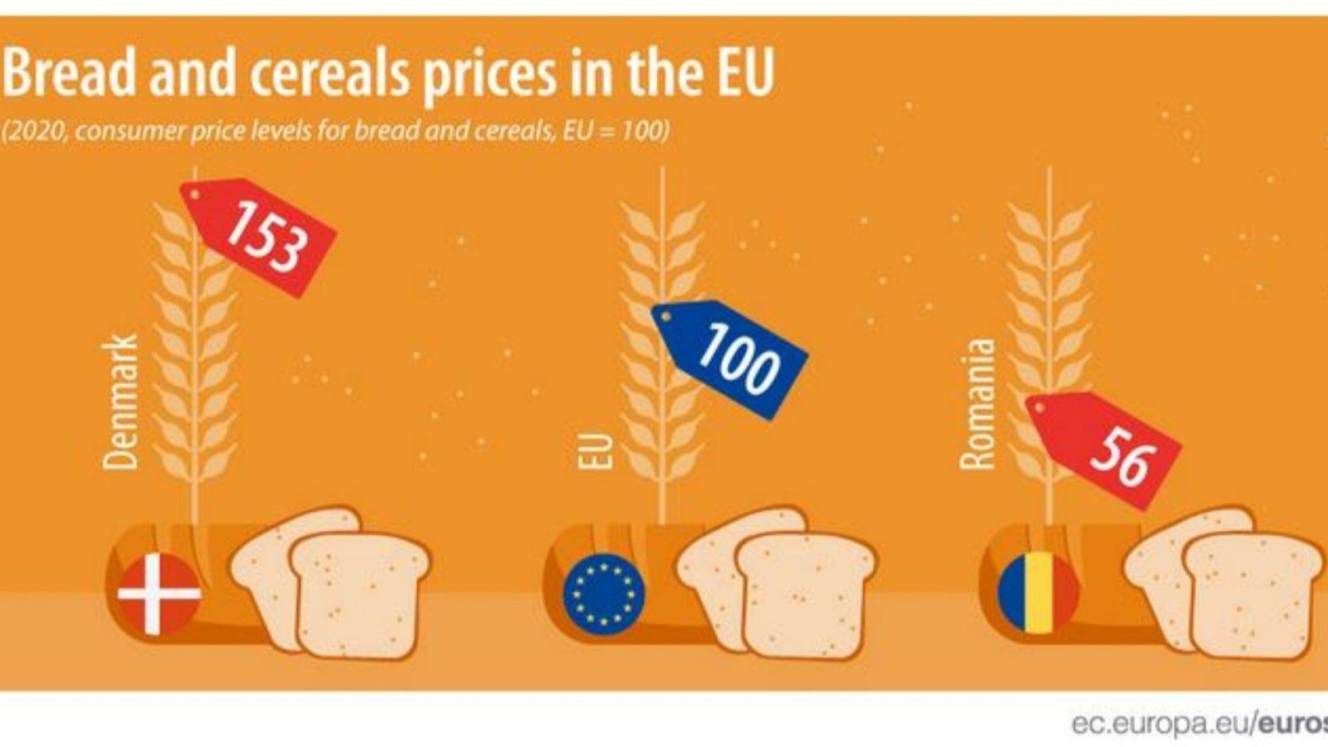 Къде е България на ценовата карта: храни, дрехи, напитки, условия за живот